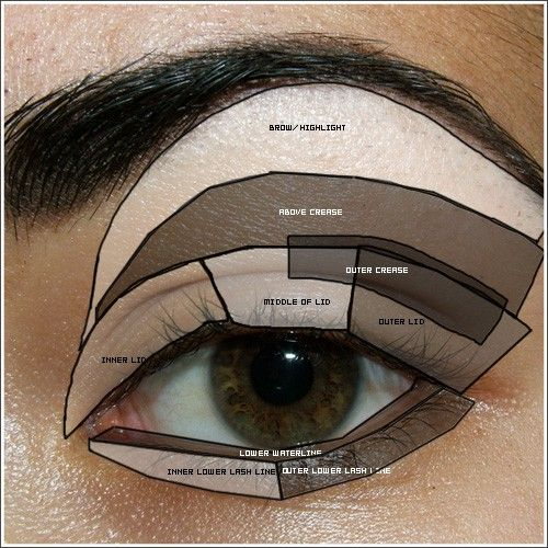 *How To Do Eye Makeup*